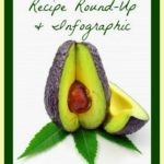 Avocados ~ Recipe Round-Up and Infographic