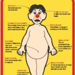 10 Idioms About The Human Body